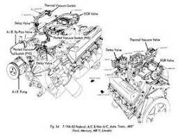 similiar ford 460 engine diagram keywords 1976 ford 460 vacuum diagram on ford f 250 460 engine diagram
