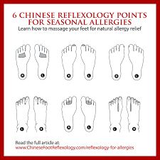 6 Chinese Reflexology Points For Seasonal Allergies How To