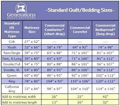 Standard Quilt Sizes Standard Quilt Sizes Chart King Queen
