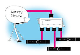 white paper extending your directv signal the solid signal blog another common scenario swm one 4 way splitter if you are just using a genie and three clients you can get away a 4 way splitter instead of an