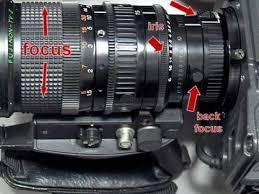 How To Backfocus A Broadcast Camera Lens