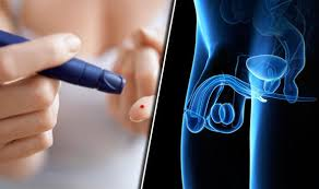 Diabetes symptoms: Itching around the penis could be a sign of type ...