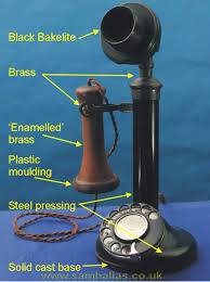 tele 150 the candlestick