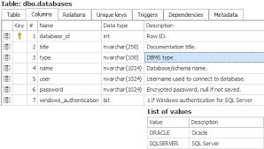 List Of Values Lists Of Values Dataedo Roadmap