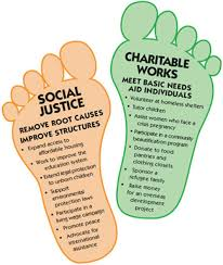 Image result for social action