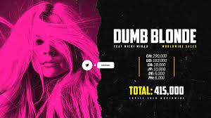 Sps Hair Colour Chart
