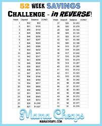 65 True 52 Week Money Challenge Reverse Chart Printable
