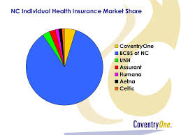 health insurance quotes nc 100 blue cross health insurance quotes nc coalition of nc