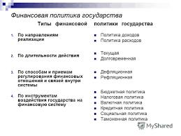 Презентация на тему ФИНАНСЫ и КРЕДИТ Тема Финансовая  12 Финансовая политика государства