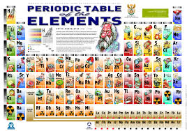 Element Table Luxury Periodic Table Of The Elements ...