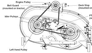 mtd yardman drive belt diagram diagram wiring diagram yardsman mowers diagrams schematics ideas