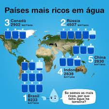 Resultado de imagem para falta de água no mundo