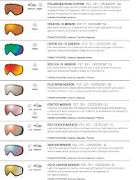 Smith Goggle Lens Color Tint Guide Evo Snowboarding