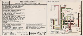 collection 1988 bronco fuel injector wiring diagram pictures 1988 ford 460 engine diagram jodebal com
