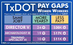 The Long Road To Equality Hiring And Harassment At Txdot