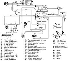 any diagram on an mercedes sec engine need to fixya for 1984 mercedes benz 500sec 5 0l fi 8cyl i this