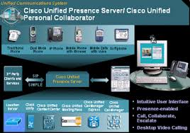 Cisco Unified Communications Changes Everything