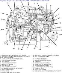 diagrams dodge cummins diesel forum click image for larger version 5 9l cummins jpg views 28883 size