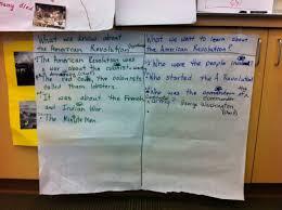 Inquiry Chart Glad Strategies Teaching Strategies Teaching
