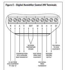 aprilaire 700 wiring diagram efcaviation com aprilaire 4655 wiring at Aprilaire 760 Wiring Diagram