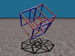 HYPERCUBE: Transduction Our perception... - Jain 108 Academy | Facebook