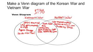 Venn Diagram Civil War Make A Venn Diagram Of The Korean War And Vietnam War Ppt Download