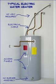 shutting down an electric water heater electric water heaters electric water heater power supply