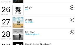 Billboard Chart Archives By Week Billboard World Albums Archives Hellokpop