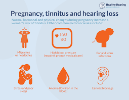 tinnitus and hearing loss during pregnancy