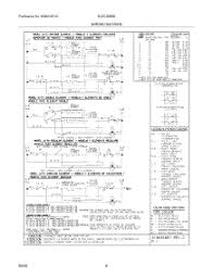 parts for frigidaire glec30s8eba cooktop appliancepartspros com 06 wiring diagram parts for frigidaire cooktop glec30s8eba from appliancepartspros com