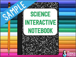 Frayer Model Scientific Method Science Vocabulary Solutions