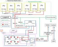 similiar wiring diagram rv solar system keywords wiring diagram likewise rv solar system wiring diagram also rv solar