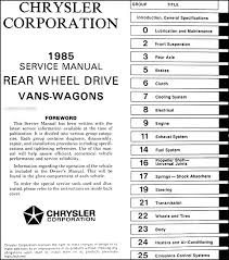 similiar 86 dodge truck wiring diagram keywords diagram wiring harness wiring diagram wiring schematics