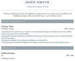 Free Online Resume Writer Fresh Lindatellingtonjones Resume Formats
