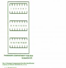 fuse box car wiring diagram page 82 1996 nissan 300zx passenger compartment fuse box diagram