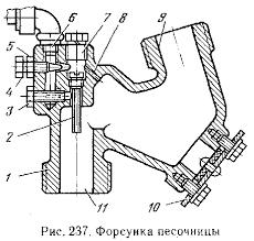 порядок продувки пневматической системы электровоза