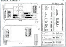 2006 mazda 3 fuse box trusted wiring diagrams \u2022 Mazda 3 Fuse Box Location 2006 mazda 3 fuse box wire data u2022 rh clarityapp me 2006 mazda 3 interior fuse box 2006 mazda 3 fuse box cigarette lighter
