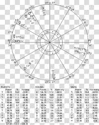House Astrology Transparent Background Png Cliparts Free