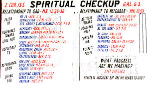 Christian Growth Chart Chart Sermons By Steve Hudgins Braggs Church Of Christ