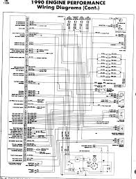 1987 chevy truck tbi wiring diagram images the tbi running again wiring diagrams besides chevy vacuum line likewise 1987