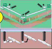 17 best ideas about rain bird teapot birdhouse rain bird sprinkler system installation guide
