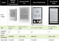 Tablet Comparison 2017 Chart 17 Best Comparison Table Images Pricing Table Smartphone