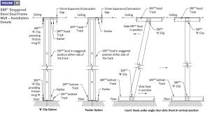 srp sgered steel stud frame wall installation details