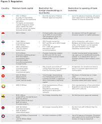 Maybank Organisation Chart 2016 Ltb Report 2013 Financial Services Cimb Asean Research