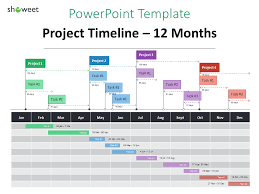 Example Of A Project Timeline Gantt Charts And Project Timelines For Powerpoint Gantt