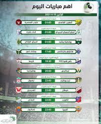 أهم مباريات اليوم الإثنين 19 – 4 – 2021 والقنوات الناقلة - التيار الاخضر