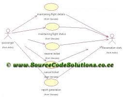 Uml Diagrams For Online Flight Ticket Reservation System