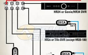 admin page 12 readingrat net Directv Dvr Wiring wiring diagram for directv genie installation direct tv dvr wireless