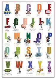 Printable Alphabet Toy Story Abc Poster Decor Wall Art Print