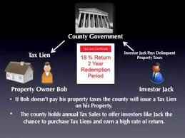 tax lien investing how do tax certificates work tax lien crash course training youtube